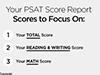 test prep online tutoring college grad admissions the