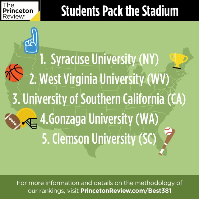 Top 5 Students Pack the Stadium ranking list