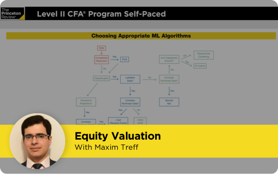 CFA Level II Video