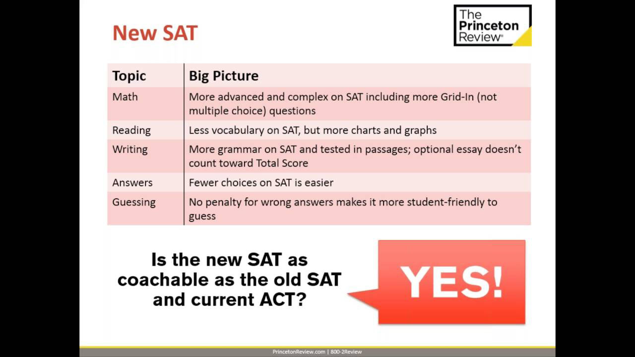 do you add multiple choice and essay to sat score Section score, while the multiple-choice the essay on the sat writing section you shouldn't sat writing practice tests for you to use in.