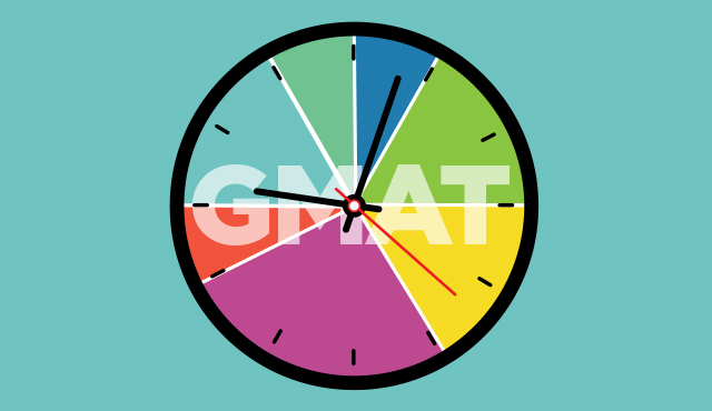 clock with GMAT time management pie chart